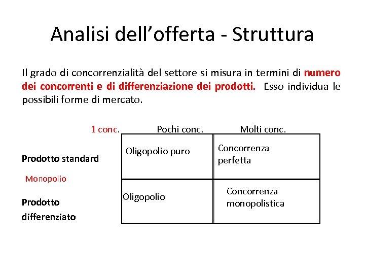 Analisi dell'offerta - Struttura Il grado di concorrenzialità del settore si misura in termini