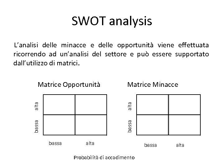 SWOT analysis L'analisi delle minacce e delle opportunità viene effettuata ricorrendo ad un'analisi del