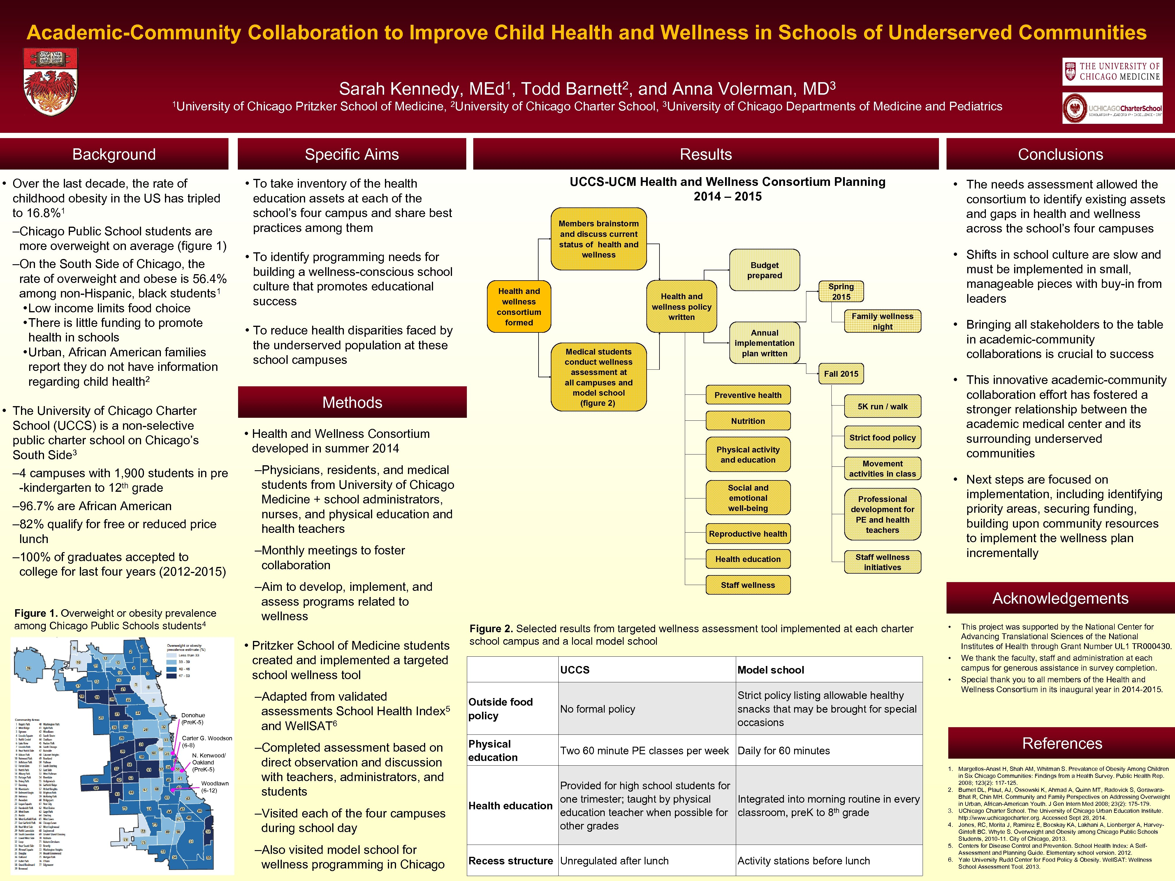 Academic-Community Collaboration to Improve Child Health and Wellness in Schools of Underserved Communities 1,