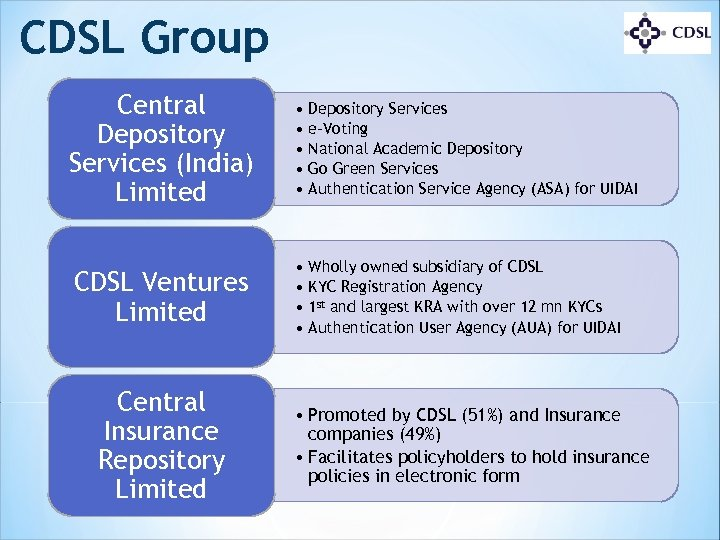 CDSL Group Central Depository Services (India) Limited CDSL Ventures Limited Central Insurance Repository Limited