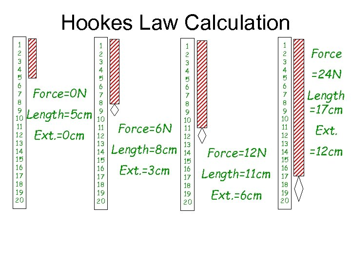 Hookes Law Calculation 1 2 3 4 5 6 7 8 9 10 11