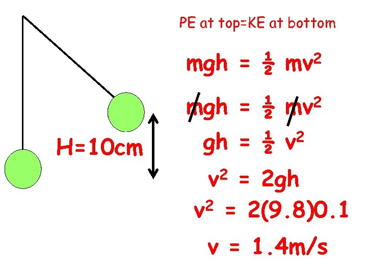 PE at top=KE at bottom mgh = ½ mv 2 H=10 cm gh =