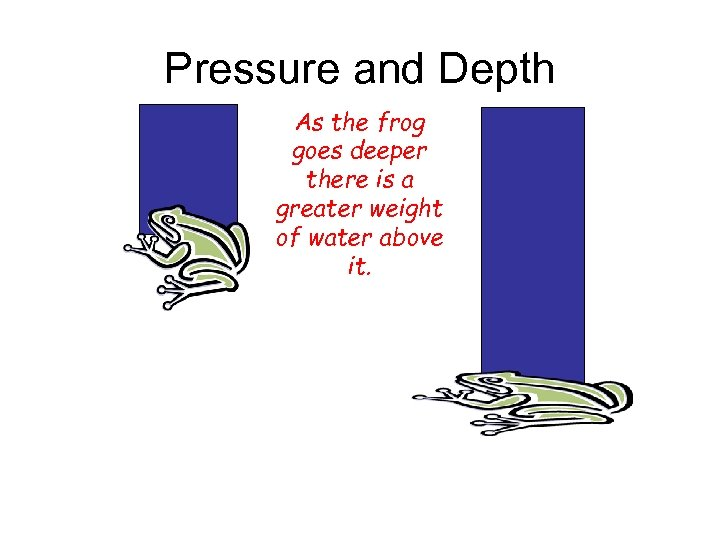 Pressure and Depth As the frog goes deeper there is a greater weight of