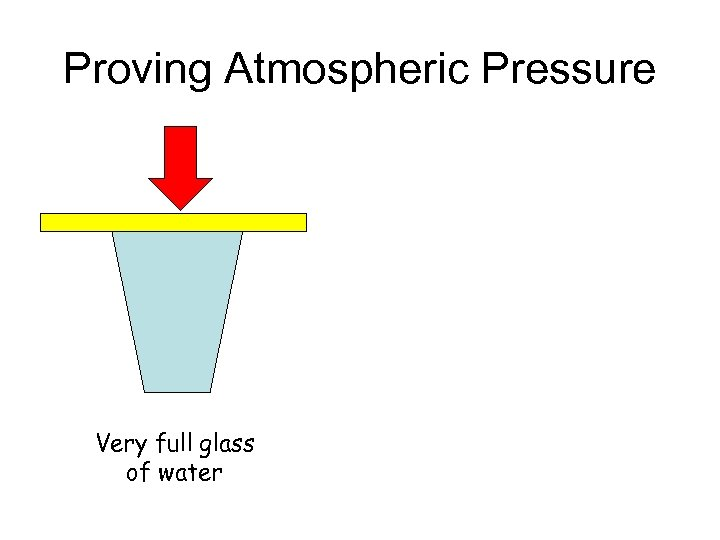 Proving Atmospheric Pressure Very full glass of water