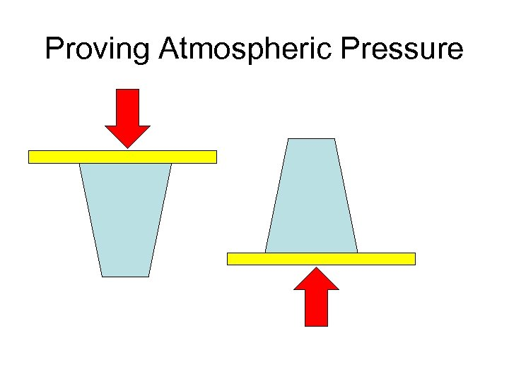 Proving Atmospheric Pressure
