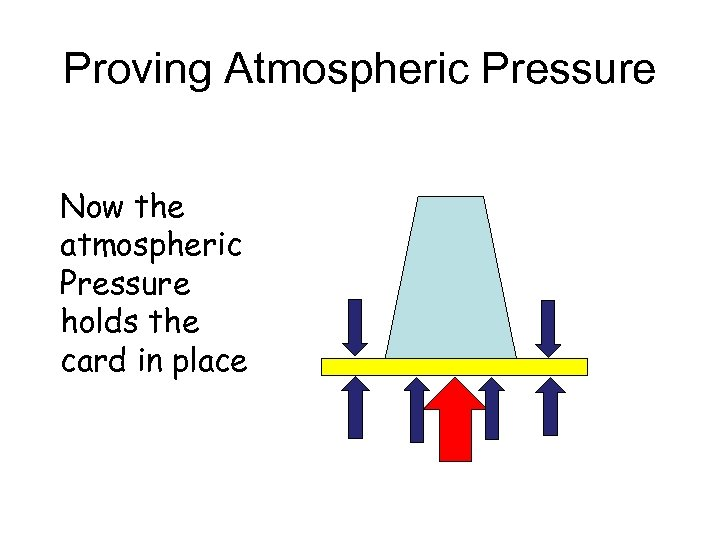 Proving Atmospheric Pressure Now the atmospheric Pressure holds the card in place
