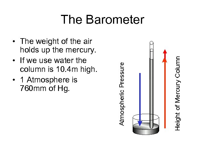 The Barometer • The weight of the air holds up the mercury. • If