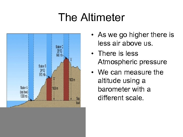 The Altimeter • As we go higher there is less air above us. •