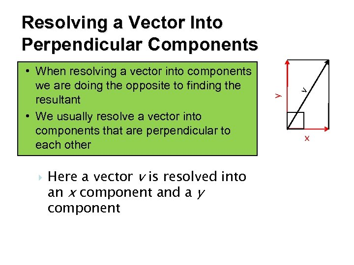 Here a vector v is resolved into an x component and a y