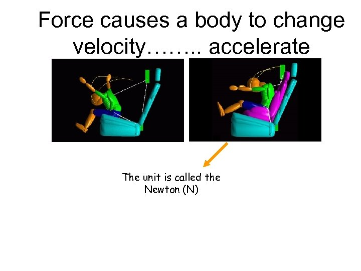 Force causes a body to change velocity……. . accelerate The unit is called the