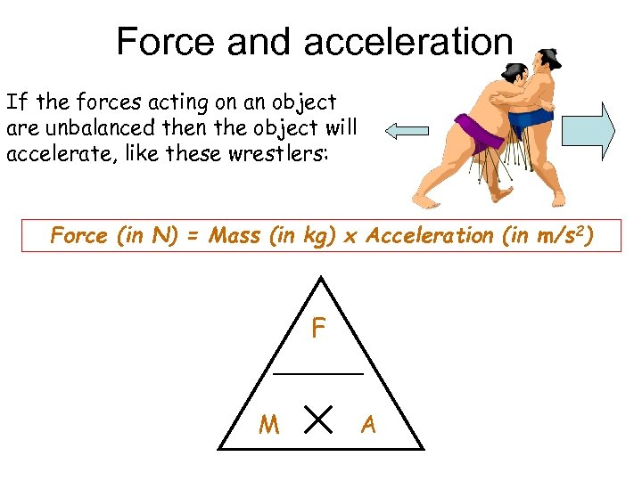 Force and acceleration If the forces acting on an object are unbalanced then the