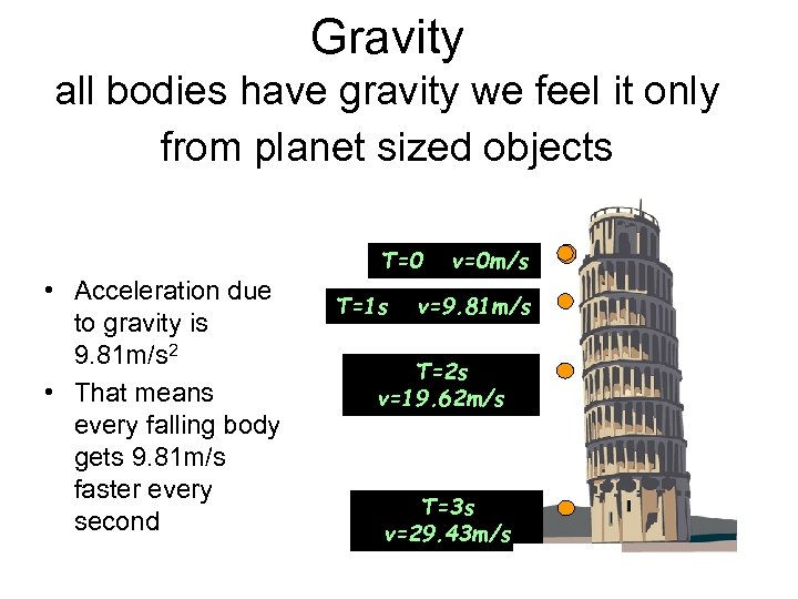 Gravity all bodies have gravity we feel it only from planet sized objects T=0