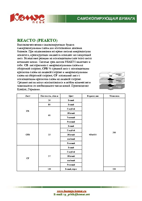 САМОКОПИРУЮЩАЯ БУМАГА REACTO (РЕАКТО) Высококачественная самокопирующая бумага смикрокапсульным слоем для изготовления деловых бланков. При