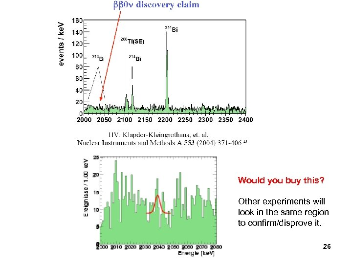 Would you buy this? Other experiments will look in the same region to confirm/disprove