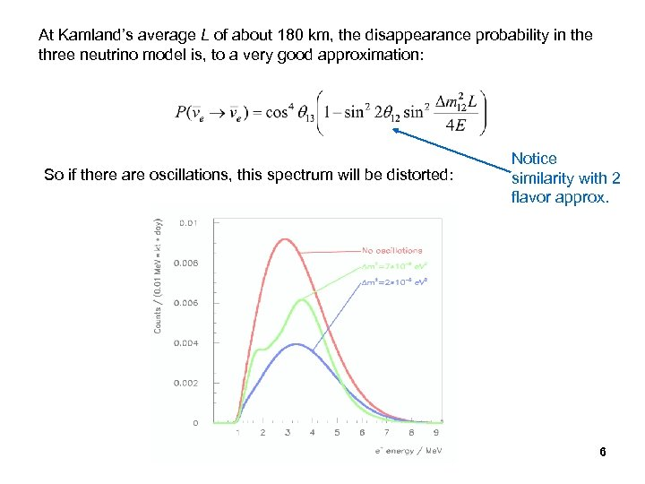 At Kamland's average L of about 180 km, the disappearance probability in the three