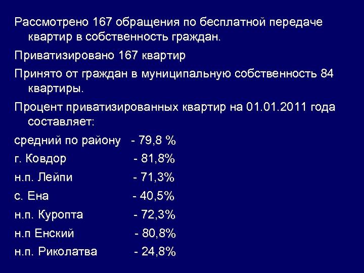 Рассмотрено 167 обращения по бесплатной передаче квартир в собственность граждан. Приватизировано 167 квартир Принято