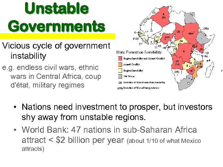 Unstable Governments Vicious cycle of government instability e. g. endless civil wars, ethnic wars