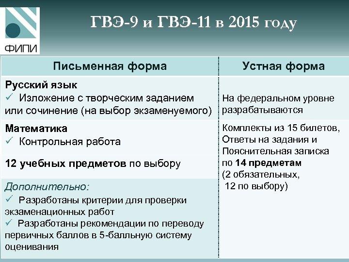 ГВЭ-9 и ГВЭ-11 в 2015 году Письменная форма Устная форма Русский язык Изложение с