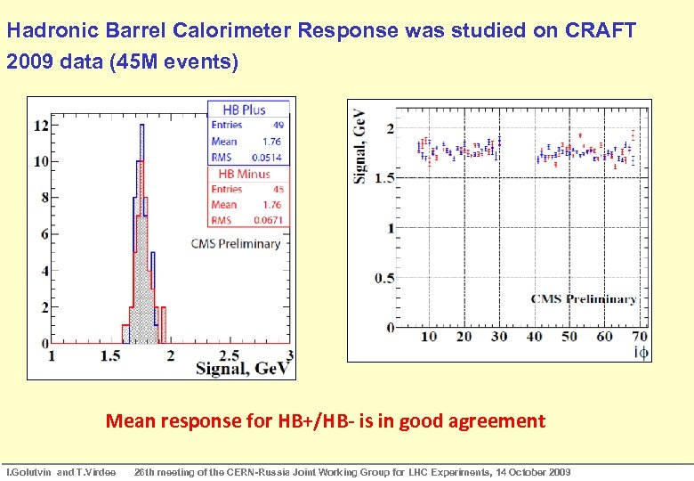 Hadronic Barrel Calorimeter Response Track Efficiency CRAFT Results: Muon was studied on CRAFT 2009
