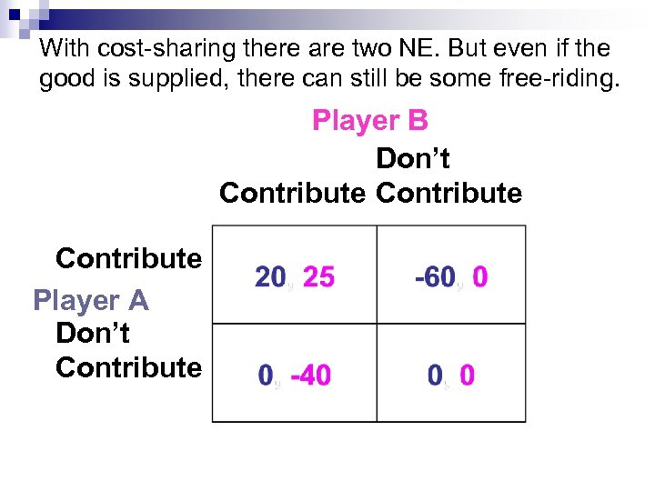 With cost-sharing there are two NE. But even if the good is supplied, there