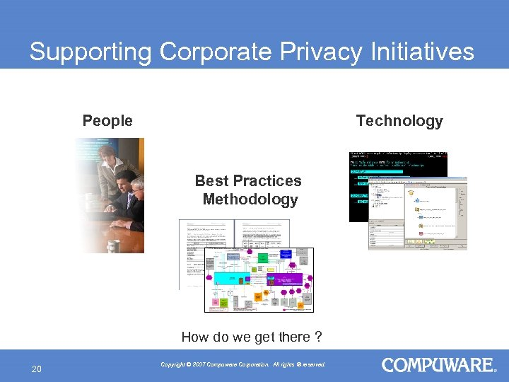 Supporting Corporate Privacy Initiatives Technology People Best Practices Methodology How do we get there