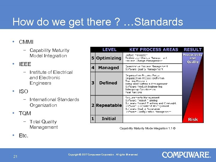 How do we get there ? …Standards • CMMI − Capability Maturity Model Integration