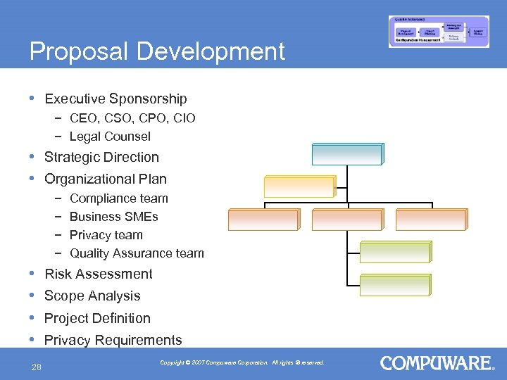 Proposal Development • Executive Sponsorship − CEO, CSO, CPO, CIO − Legal Counsel •