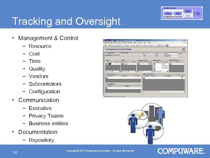 Tracking and Oversight • Management & Control − − − − Resource Cost Time