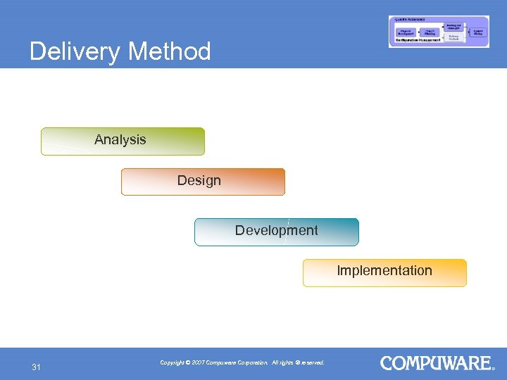 Delivery Method Analysis Design Development Implementation 31 Copyright © 2007 Compuware Corporation. All rights