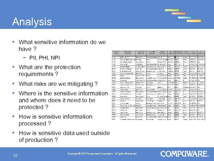 Analysis • What sensitive information do we have ? − PII, PHI, NPI •