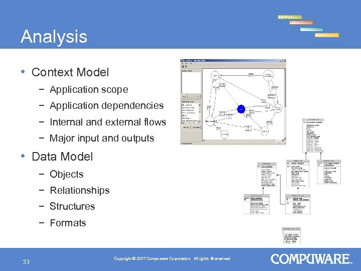 Analysis • Context Model − Application scope − Application dependencies − Internal and external