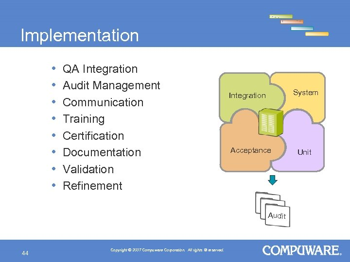 Implementation • • QA Integration Audit Management Communication Training Certification Documentation Validation Refinement System