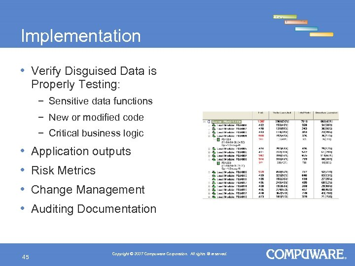 Implementation • Verify Disguised Data is Properly Testing: − Sensitive data functions − New