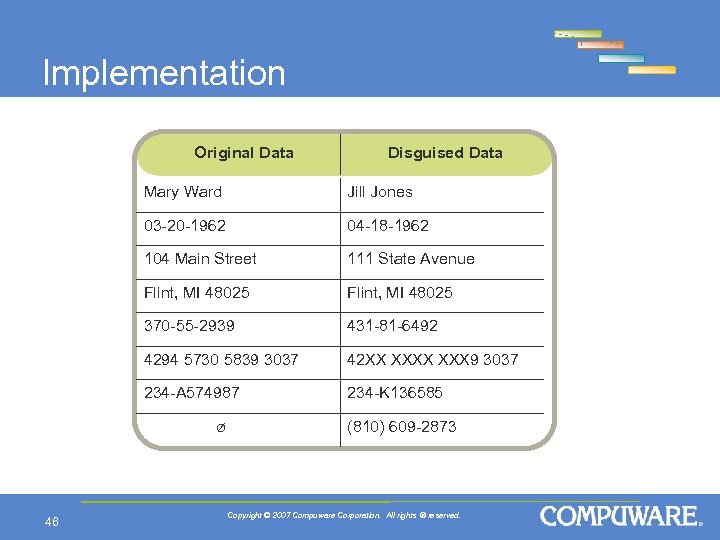 Implementation Original Data Disguised Data Mary Ward Jill Jones 03 -20 -1962 04 -18