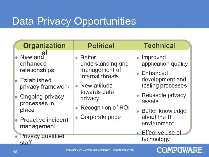 Data Privacy Opportunities l l l 48 Organization al Technical Political New and enhanced