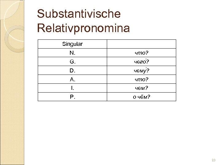 Substantivische Relativpronomina Singular N. что? G. чего ? D. чему ? A. что? I.