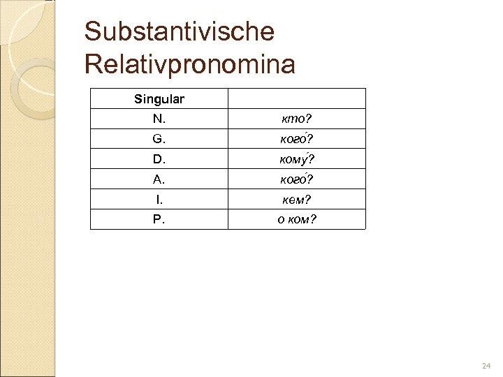 Substantivische Relativpronomina Singular N. кто? G. кого ? D. кому ? A. кого ?