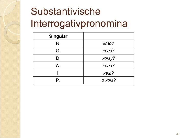 Substantivische Interrogativpronomina Singular N. кто? G. кого ? D. кому ? A. кого ?