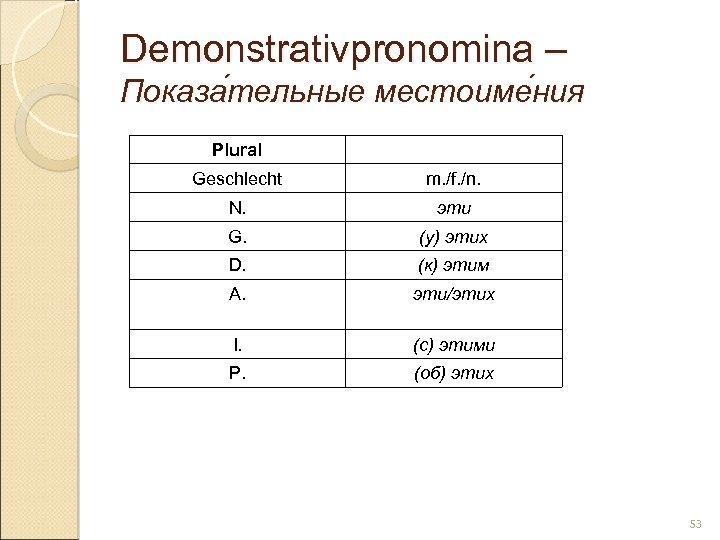 Demonstrativpronomina – Показа тельные местоиме ния тельные ния Plural Geschlecht m. /f. /n. N.