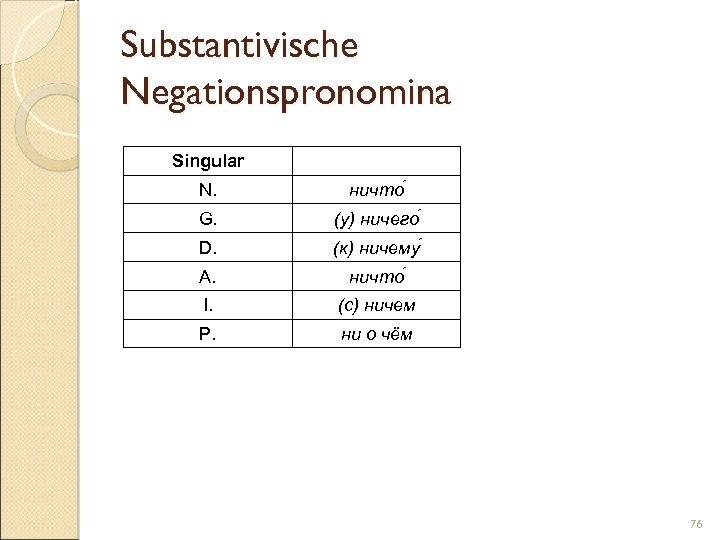 Substantivische Negationspronomina Singular N. ничто G. (у) ничего D. (к) ничему A. ничто I.