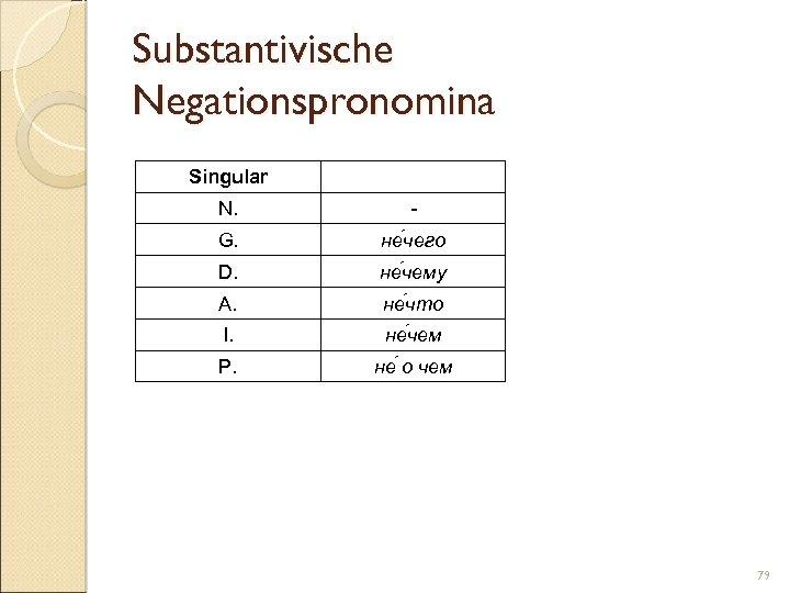Substantivische Negationspronomina Singular N. - G. не чего D. не чему A. не что