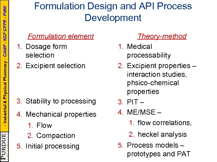 · Industrial & Physical Pharmacy · CAMP - NSF CPPR - PMW Formulation Design