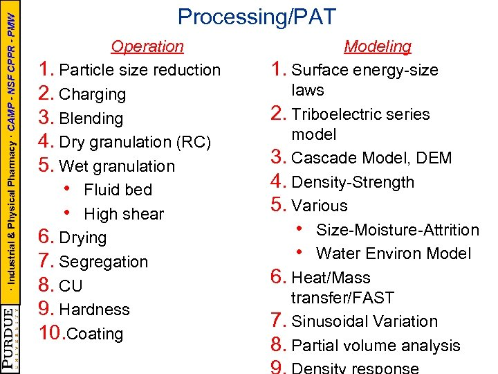 · Industrial & Physical Pharmacy · CAMP - NSF CPPR - PMW Processing/PAT Operation