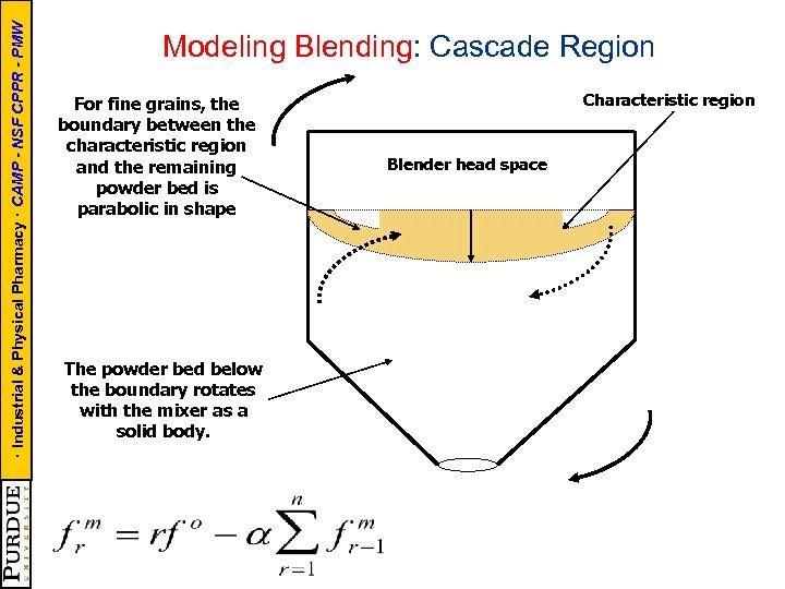 · Industrial & Physical Pharmacy · CAMP - NSF CPPR - PMW Modeling Blending: