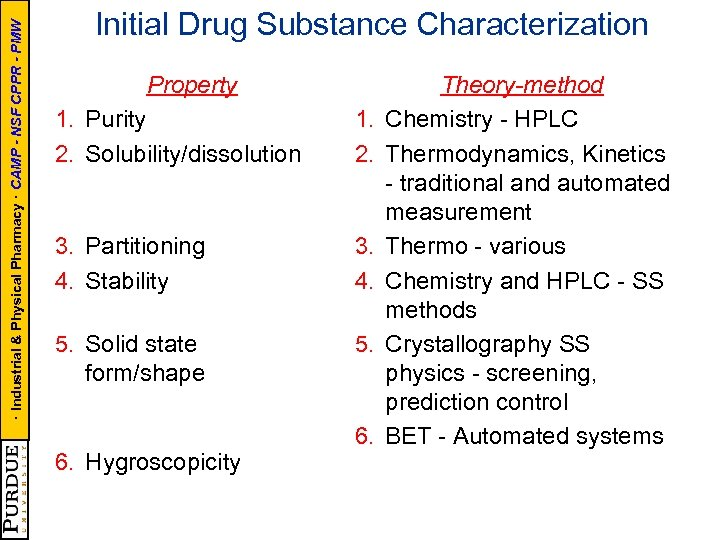 · Industrial & Physical Pharmacy · CAMP - NSF CPPR - PMW Initial Drug