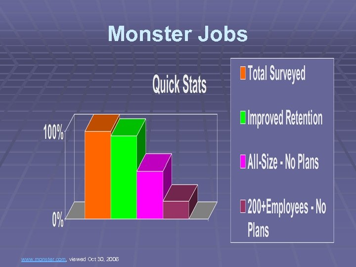 Monster Jobs www. monster. com, viewed Oct 30, 2006