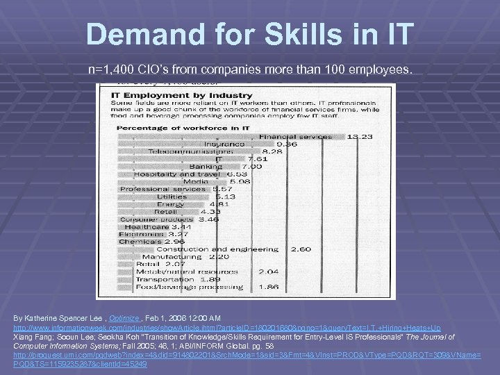 Demand for Skills in IT n=1, 400 CIO's from companies more than 100 employees.