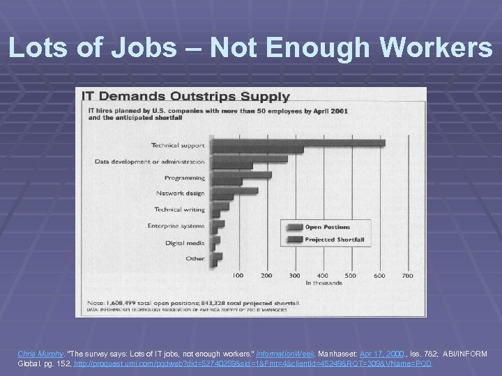 "Lots of Jobs – Not Enough Workers Chris Murphy. ""The survey says: Lots of"
