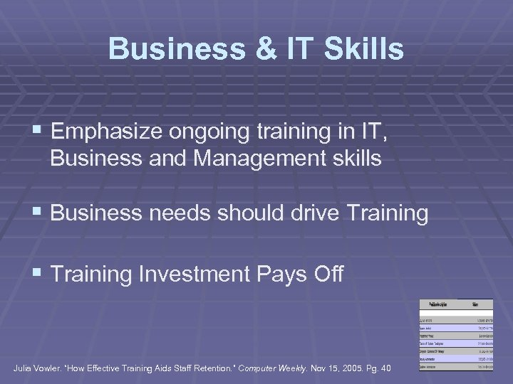 Business & IT Skills § Emphasize ongoing training in IT, Business and Management skills