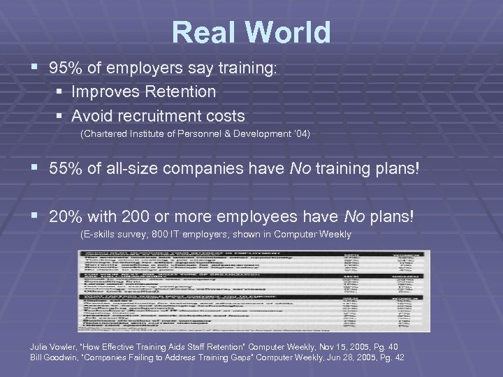 Real World § 95% of employers say training: § Improves Retention § Avoid recruitment